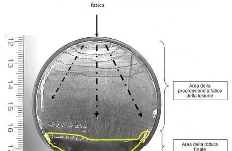 aspetto-macrografico-della-rottura-a-fatica-di-un-perno-di-fondazione-per-basamento-di-rotore-marino-evidenza-della-posizione-di-innesco-della-frattura