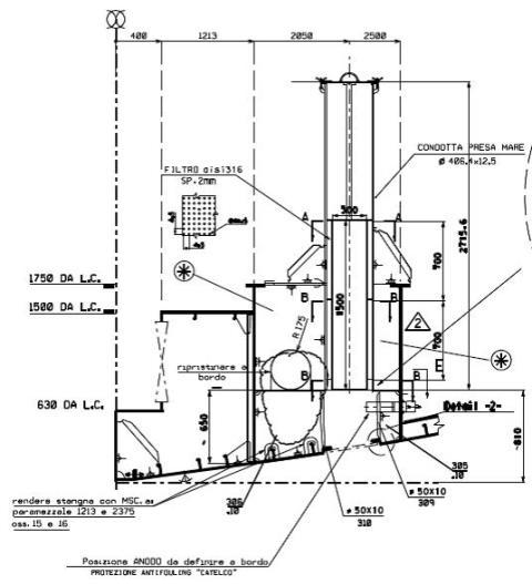 Fig. 7: Rappresentazione della presa a mare,con anodo dell'impianto antivegetativo. Il tubo ha una lunghezza di 2715,6 mm, spessore di 12,5 mm ed un diametro interno di 406,4 mm. Seachest representation, with the antifouling system anode. Pipe dimensions are: length 2715,6 mm, thickness 12,5 mm and inside diameter 406,4 mm.