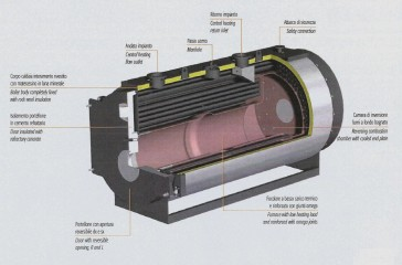 generatore termico combustione pressurizzata