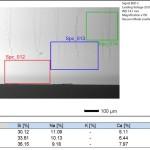 Immagine1- processo tempra chimica vetro