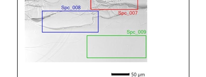 Case History: analisi processo tempra chimica vetro